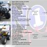 ATV 150cc P78K